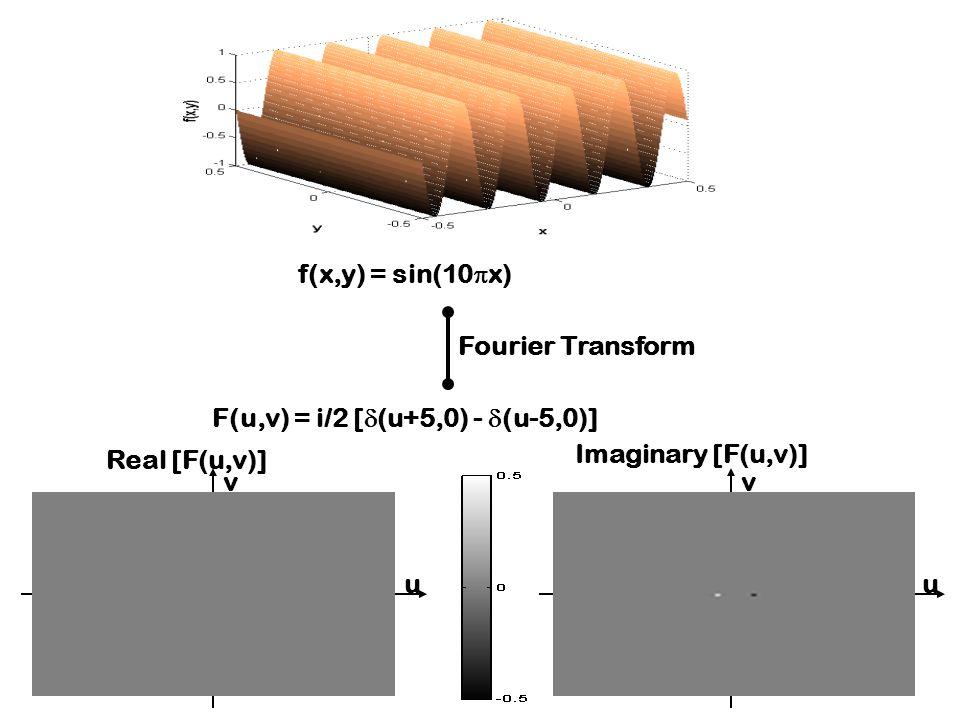 F(u,v) = i/2 [d(u+5,0) - d(u-5,0)]